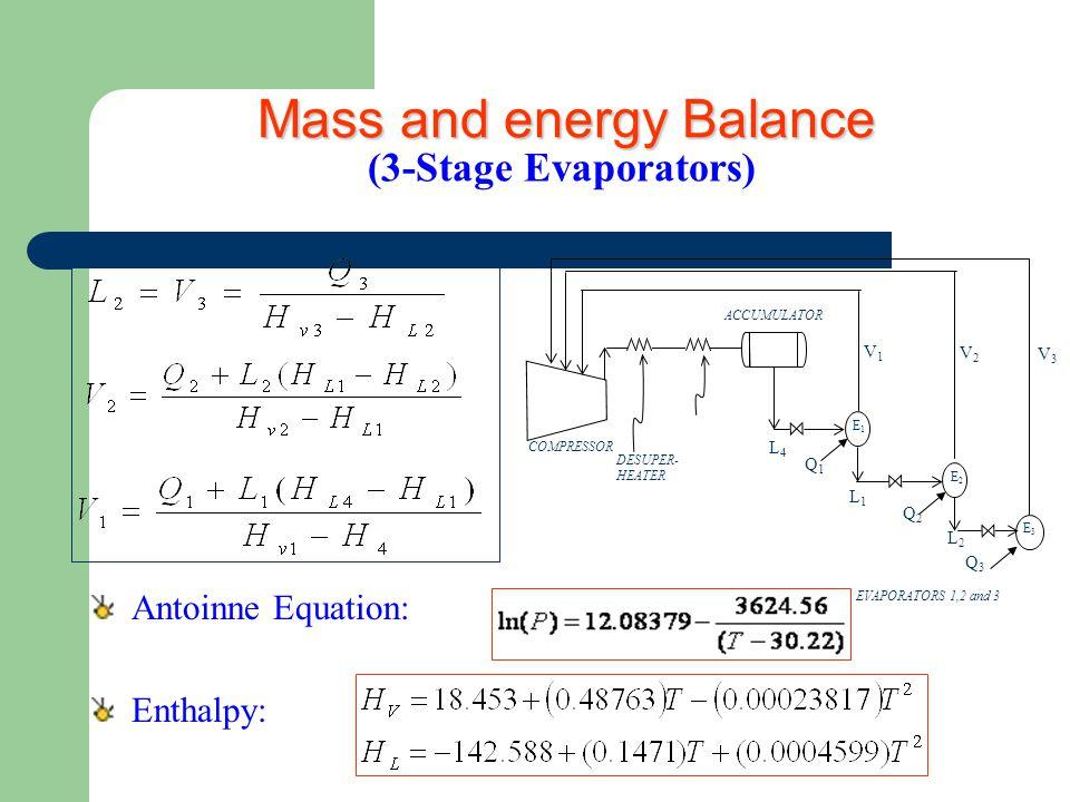 V3V3 V1V1 V2V2 ACCUMULATOR DESUPER- HEATER EVAPORATORS 1,2 and 3 E1E1 E2E2 E3E3 COMPRESSOR Q1Q1 L2L2 L1L1 L4L4 Q2Q2 Q3Q3 Antoinne Equation: Enthalpy: Mass and energy Balance (3-Stage Evaporators)