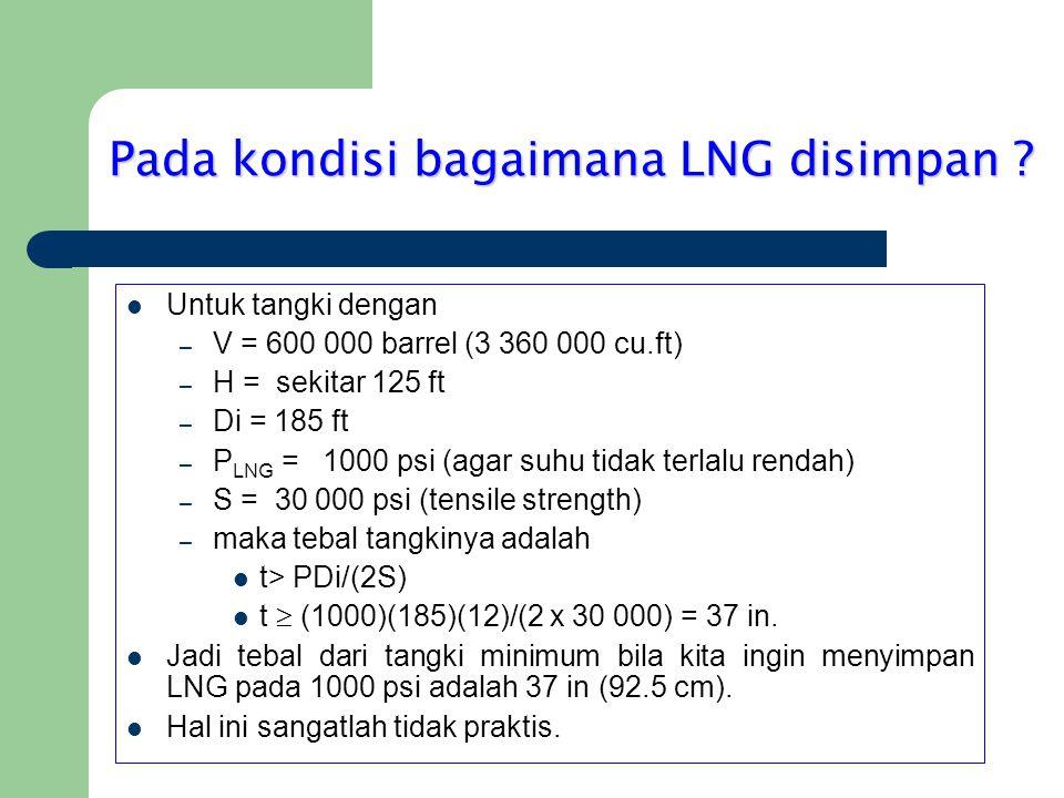  Untuk tangki dengan – V = 600 000 barrel (3 360 000 cu.ft) – H = sekitar 125 ft – Di = 185 ft – P LNG = 1000 psi (agar suhu tidak terlalu rendah) – S = 30 000 psi (tensile strength) – maka tebal tangkinya adalah  t> PDi/(2S)  t  (1000)(185)(12)/(2 x 30 000) = 37 in.