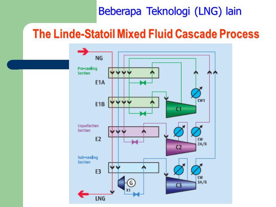 The Linde-Statoil Mixed Fluid Cascade Process Beberapa Teknologi (LNG) lain
