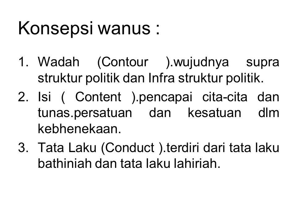 Konsepsi wanus : 1.Wadah (Contour ).wujudnya supra struktur politik dan Infra struktur politik. 2.Isi ( Content ).pencapai cita-cita dan tunas.persatu