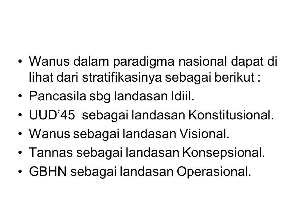•Wanus dalam paradigma nasional dapat di lihat dari stratifikasinya sebagai berikut : •Pancasila sbg landasan Idiil. •UUD'45 sebagai landasan Konstitu