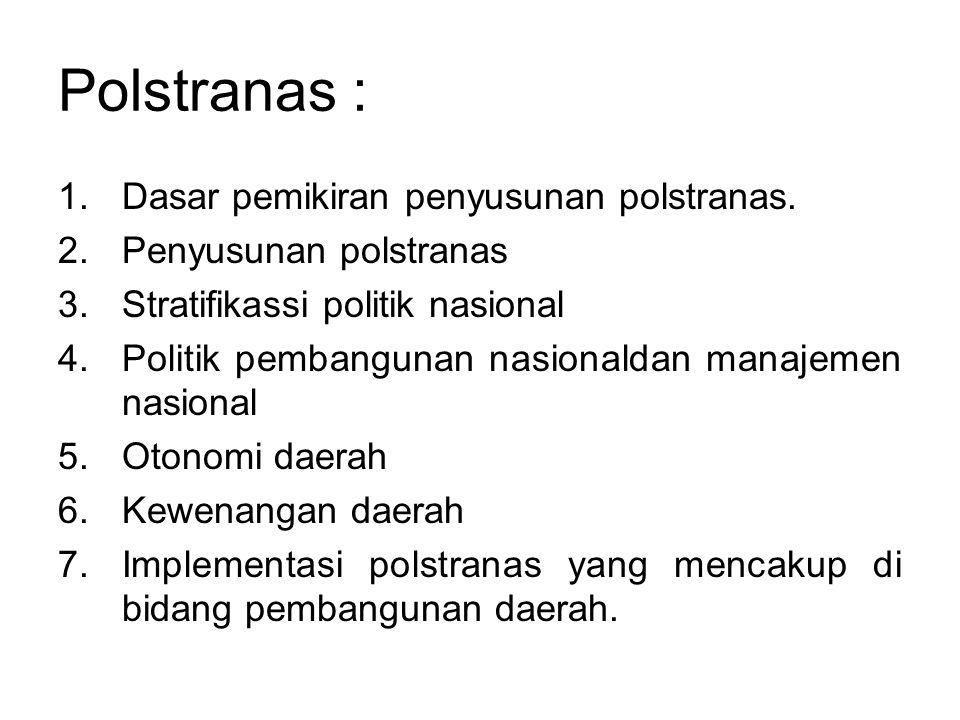 Polstranas : 1.Dasar pemikiran penyusunan polstranas. 2.Penyusunan polstranas 3.Stratifikassi politik nasional 4.Politik pembangunan nasionaldan manaj