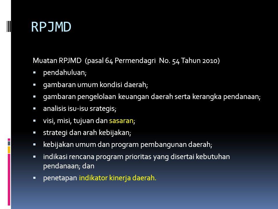 RPJMD Muatan RPJMD (pasal 64 Permendagri No.
