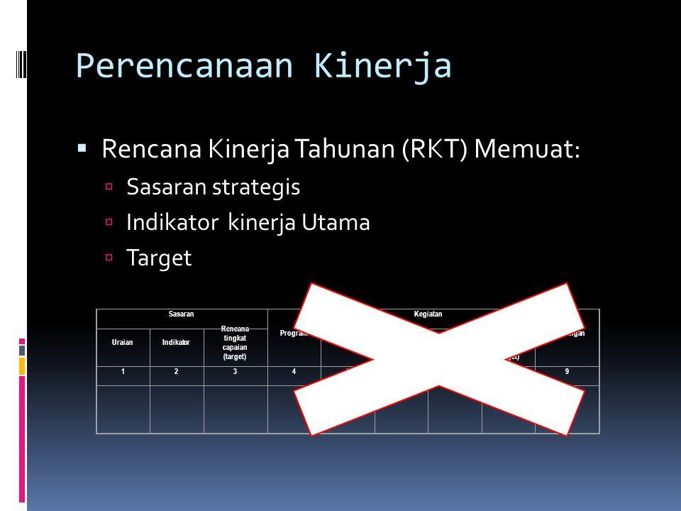 Perencanaan Kinerja  Rencana Kinerja Tahunan (RKT) Memuat:  Sasaran strategis  Indikator kinerja Utama  Target Sasaran Program Kegiatan Keterangan UraianIndikator Rencana tingkat capaian (target) Uraian Indikator Kinerja Satuan Rencana tingkat capaian (target) 123456789