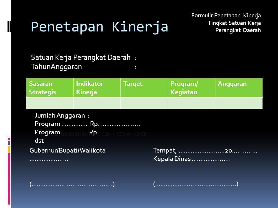 Penetapan Kinerja Formulir Penetapan Kinerja Tingkat Satuan Kerja Perangkat Daerah Satuan Kerja Perangkat Daerah: TahunAnggaran : Jumlah Anggaran : Program...............