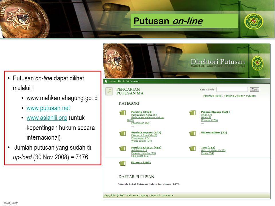 Jkwa_2008 Putusan on-line • Putusan on-line dapat dilihat melalui : • www.mahkamahagung.go.id • www.putusan.net www.putusan.net • www.asianlii.org (untuk kepentingan hukum secara internasional) www.asianlii.org • Jumlah putusan yang sudah di up-load (30 Nov 2008) = 7476
