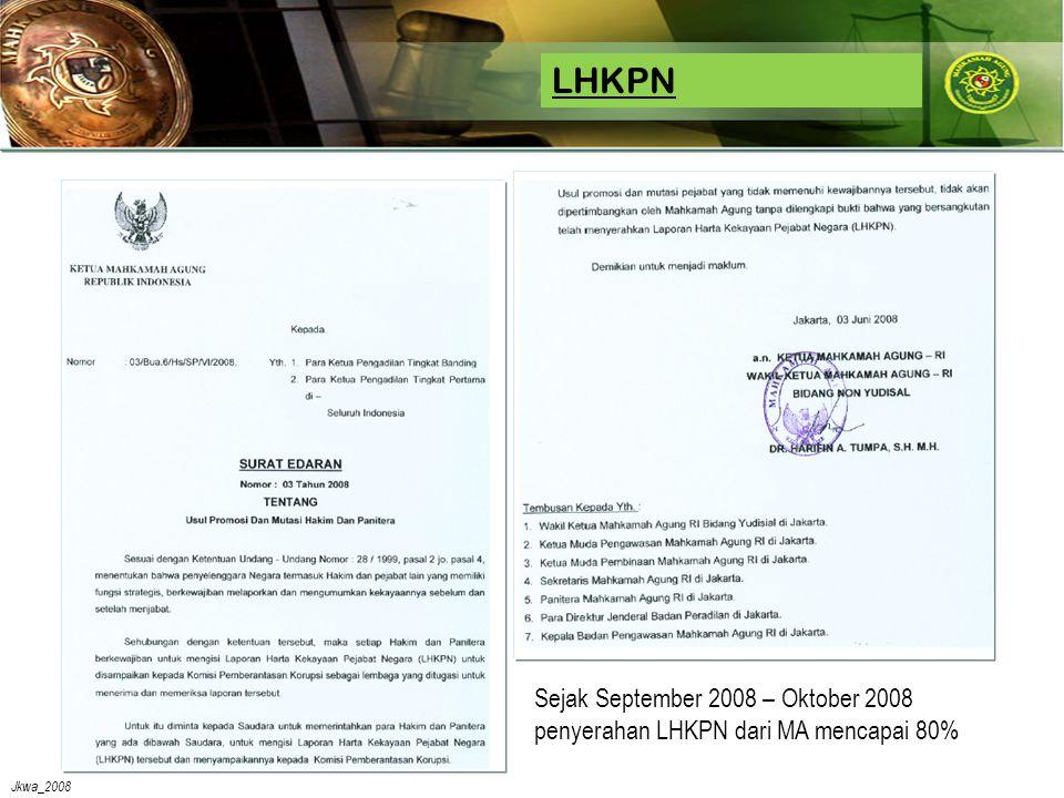 Jkwa_2008 LHKPN Sejak September 2008 – Oktober 2008 penyerahan LHKPN dari MA mencapai 80%