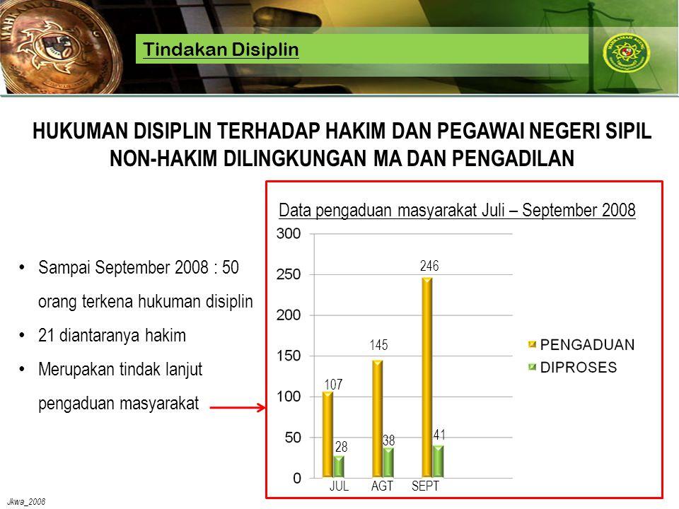 Jkwa_2008 Tindakan Disiplin HUKUMAN DISIPLIN TERHADAP HAKIM DAN PEGAWAI NEGERI SIPIL NON-HAKIM DILINGKUNGAN MA DAN PENGADILAN • Sampai September 2008 : 50 orang terkena hukuman disiplin • 21 diantaranya hakim • Merupakan tindak lanjut pengaduan masyarakat JULAGTSEPT 107 28 145 38 246 41 Data pengaduan masyarakat Juli – September 2008