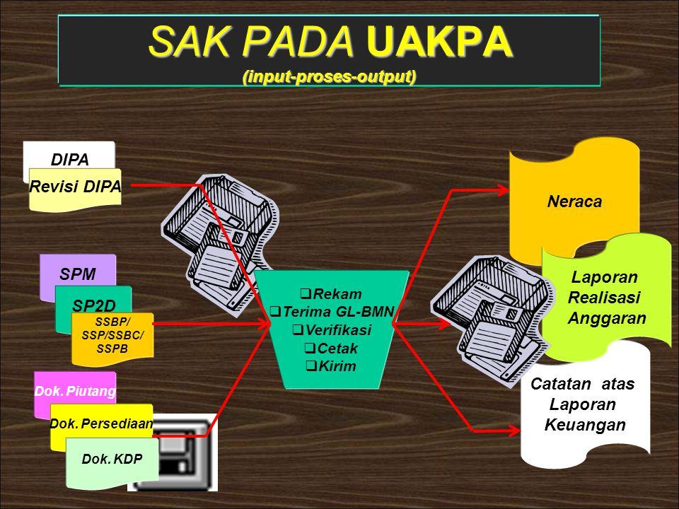 SAK PADA UAKPA (input-proses-output) DIPA Revisi DIPA SPM SP2D SSBP/ SSP/SSBC/ SSPB Dok. Piutang Dok. Persediaan Dok. KDP  Rekam  Terima GL-BMN  Ve
