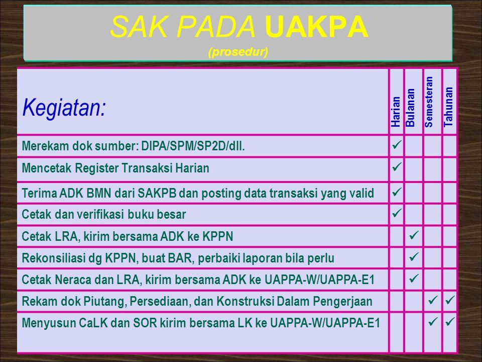 SAK PADA UAKPA (prosedur) Kegiatan: Merekam dok sumber: DIPA/SPM/SP2D/dll.  Mencetak Register Transaksi Harian  Terima ADK BMN dari SAKPB dan postin