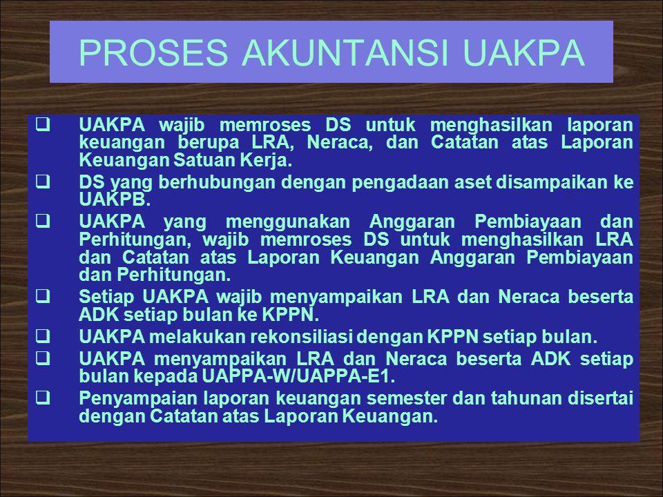 PROSES AKUNTANSI UAKPA  UAKPA wajib memroses DS untuk menghasilkan laporan keuangan berupa LRA, Neraca, dan Catatan atas Laporan Keuangan Satuan Kerj