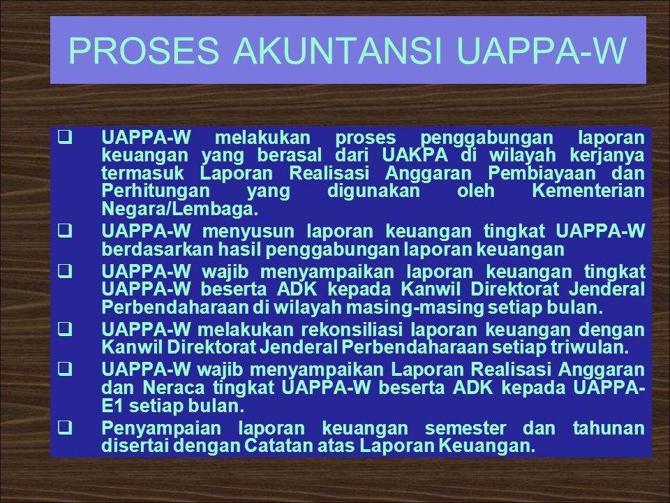 PROSES AKUNTANSI UAPPA-W  UAPPA-W melakukan proses penggabungan laporan keuangan yang berasal dari UAKPA di wilayah kerjanya termasuk Laporan Realisa
