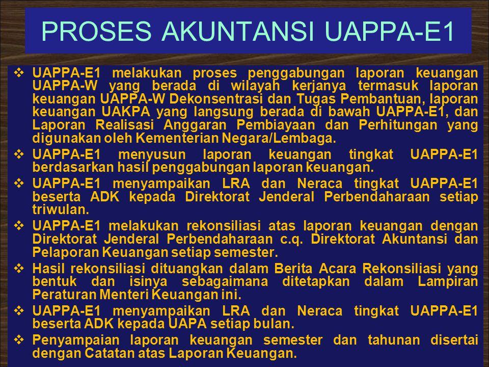 PROSES AKUNTANSI UAPPA-E1  UAPPA-E1 melakukan proses penggabungan laporan keuangan UAPPA-W yang berada di wilayah kerjanya termasuk laporan keuangan