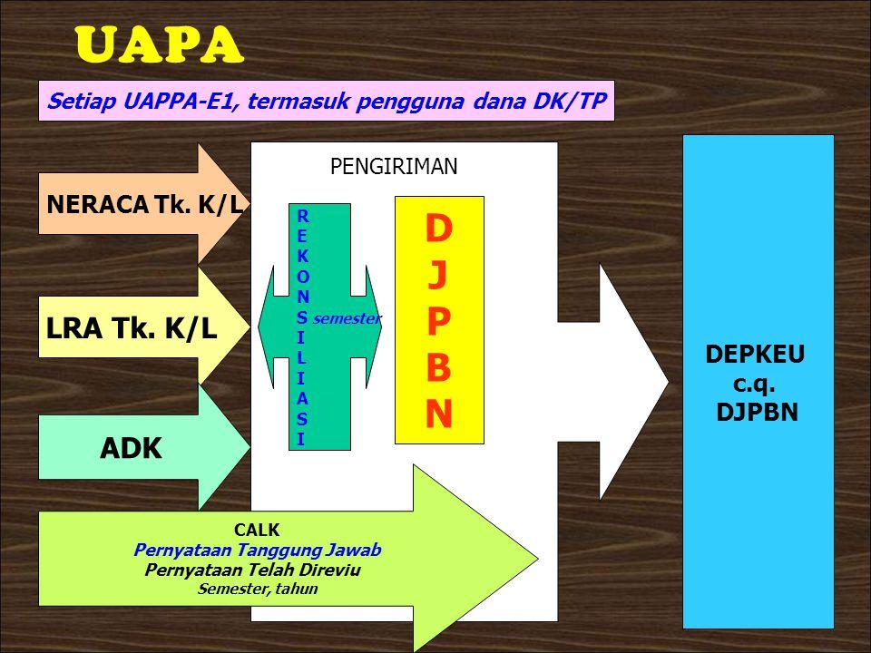 UAPA NERACA Tk. K/L LRA Tk. K/L ADK Setiap UAPPA-E1, termasuk pengguna dana DK/TP CALK Pernyataan Tanggung Jawab Pernyataan Telah Direviu Semester, ta