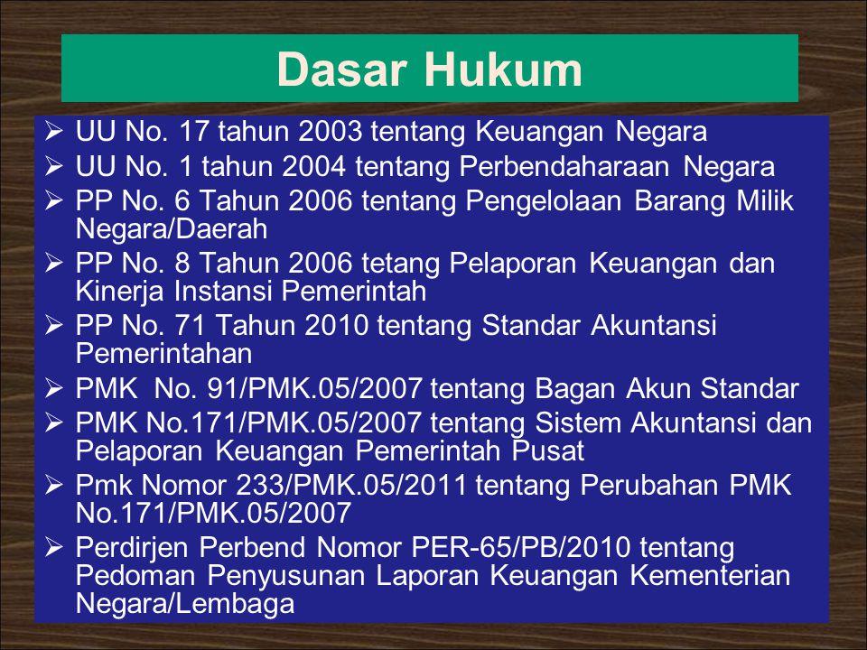 Dasar Hukum  UU No. 17 tahun 2003 tentang Keuangan Negara  UU No. 1 tahun 2004 tentang Perbendaharaan Negara  PP No. 6 Tahun 2006 tentang Pengelola