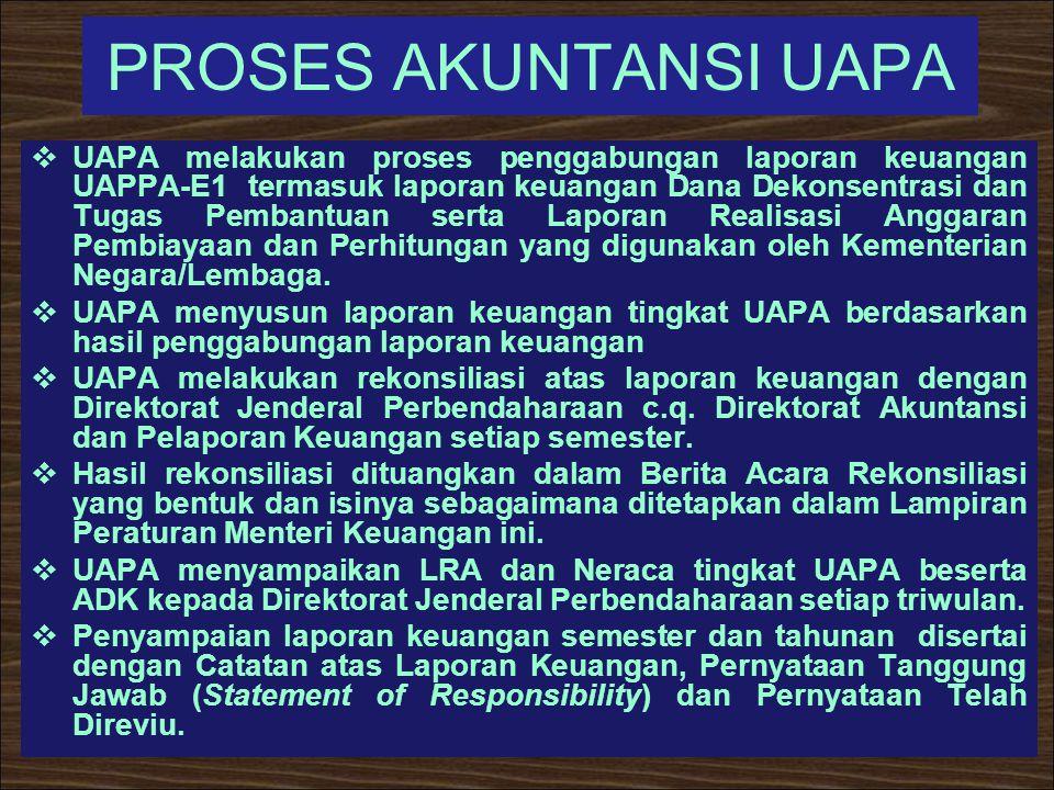 PROSES AKUNTANSI UAPA  UAPA melakukan proses penggabungan laporan keuangan UAPPA-E1 termasuk laporan keuangan Dana Dekonsentrasi dan Tugas Pembantuan