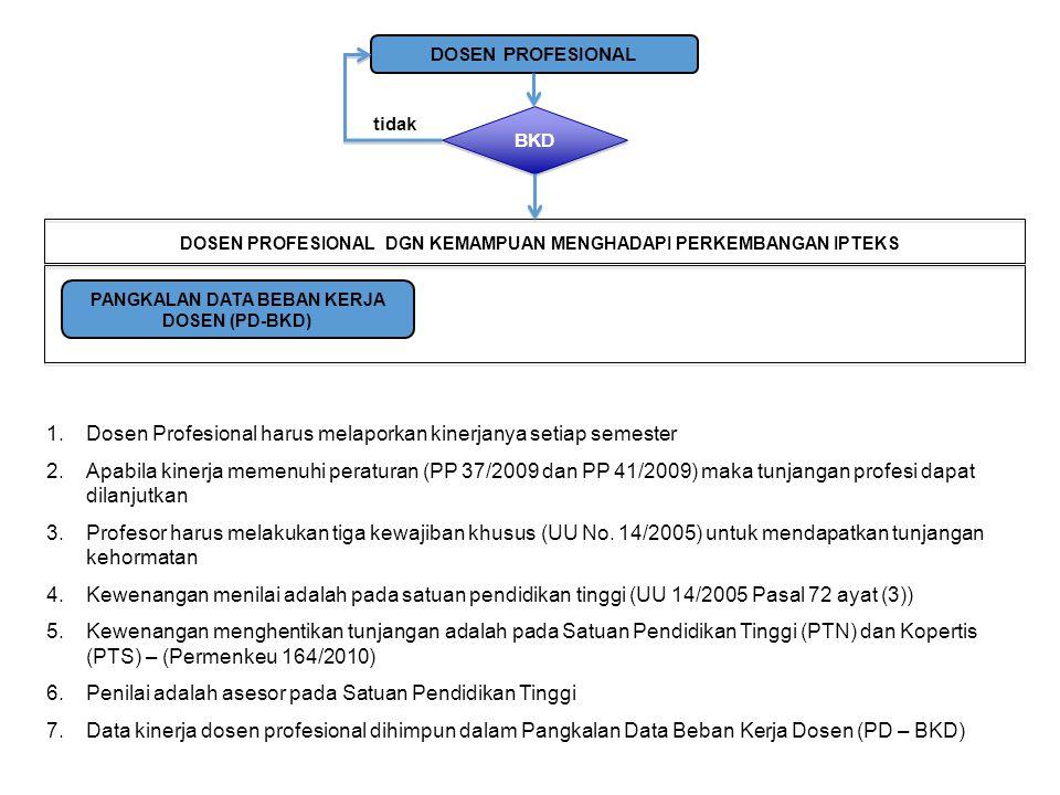 1.Dosen Profesional harus melaporkan kinerjanya setiap semester 2.Apabila kinerja memenuhi peraturan (PP 37/2009 dan PP 41/2009) maka tunjangan profes