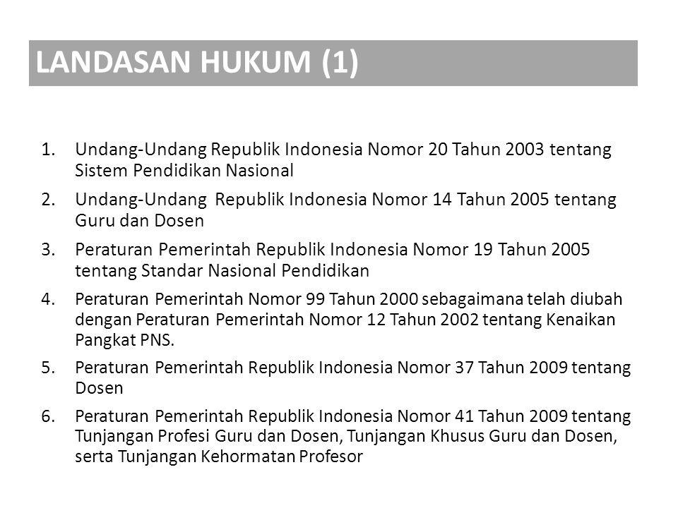 1.Undang-Undang Republik Indonesia Nomor 20 Tahun 2003 tentang Sistem Pendidikan Nasional 2.Undang-Undang Republik Indonesia Nomor 14 Tahun 2005 tenta