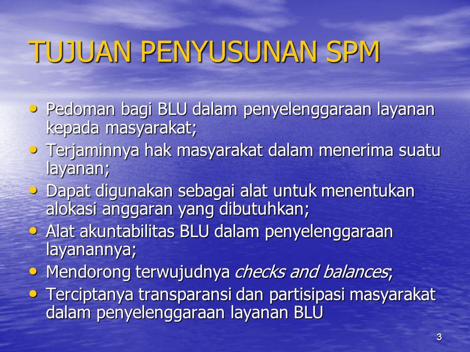 14 CONTOH SPM BLU di BIDANG PENDIDIKAN (1) • Surat Keputusan Menteri/Pimpinan Lembaga • Lampiran SPM A.