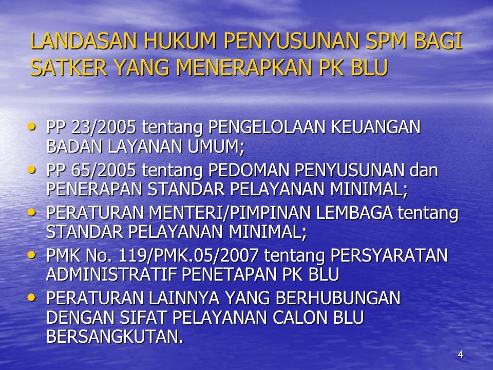 5 PP 23/2005 Pasal 8 1)Instansi pemerintah yang menerapkan PPK – BLU menggunakan standar pelayanan minimum yang ditetapkan oleh menteri/pimpinan lembaga/gubernur/walikota sesuai dengan kewenangannya.
