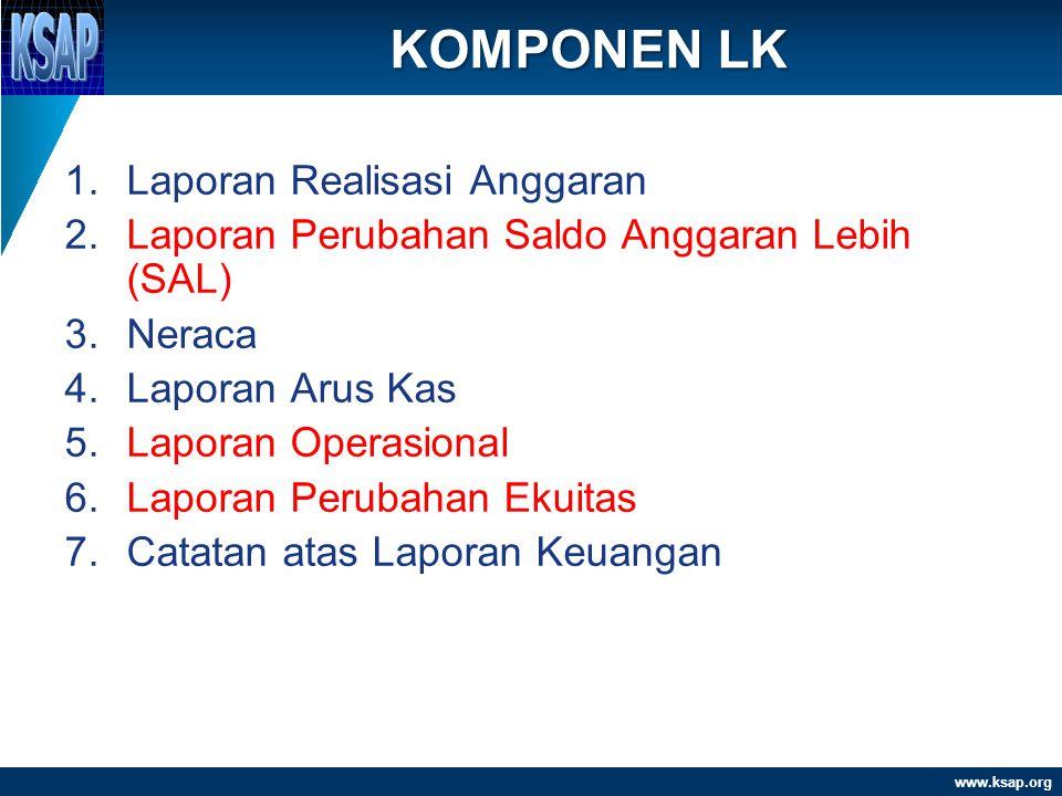 www.ksap.org 1.Laporan Realisasi Anggaran 2.Laporan Perubahan Saldo Anggaran Lebih (SAL) 3.Neraca 4.Laporan Arus Kas 5.Laporan Operasional 6.Laporan P