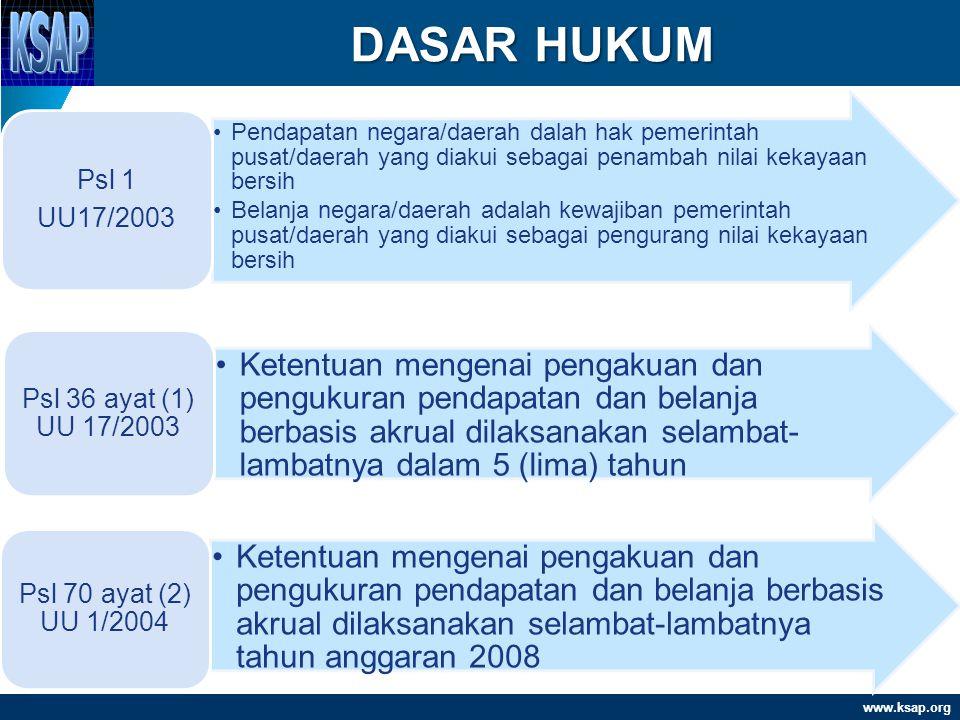 www.ksap.org DASAR HUKUM •Pendapatan negara/daerah dalah hak pemerintah pusat/daerah yang diakui sebagai penambah nilai kekayaan bersih •Belanja negar