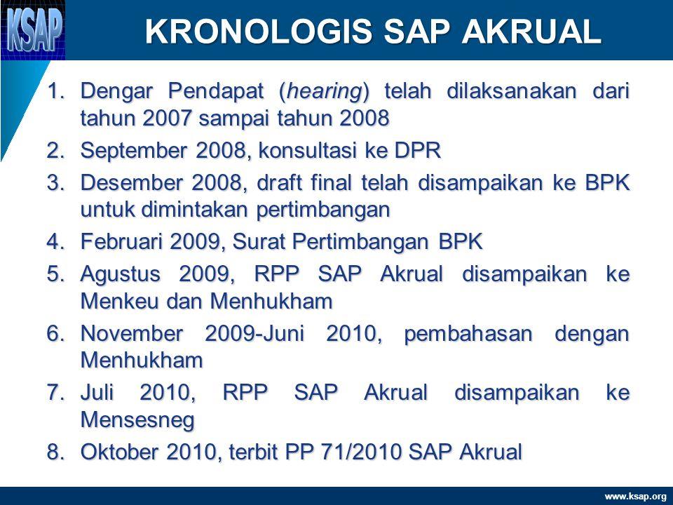 www.ksap.org KRONOLOGIS SAP AKRUAL 1.Dengar Pendapat (hearing) telah dilaksanakan dari tahun 2007 sampai tahun 2008 2.September 2008, konsultasi ke DP