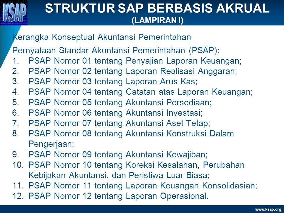 www.ksap.org Kerangka Konseptual Akuntansi Pemerintahan Pernyataan Standar Akuntansi Pemerintahan (PSAP): 1.PSAP Nomor 01 tentang Penyajian Laporan Ke