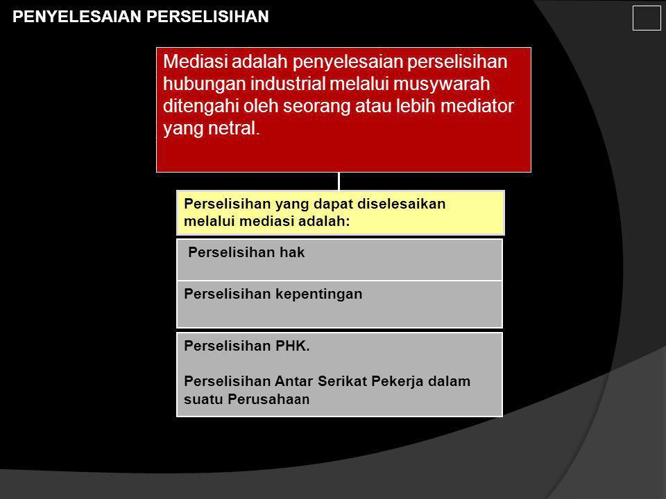 UU No 13/2003UU No 2/2004 Penyelesaian dilakukan secara musyawarah oleh pihak-pihak Dibuat risalah secara tertulis Muatan risalah rapat: a.Nama lengka