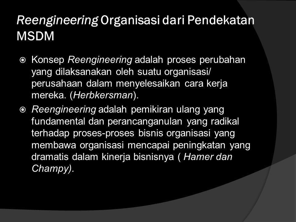  Control: apakah organisasi memiliki sistem kontrol yang baik, sehingga penyimpangan-penyimpangan dapat dikendalikan dengan cukup baik.  Identity: a