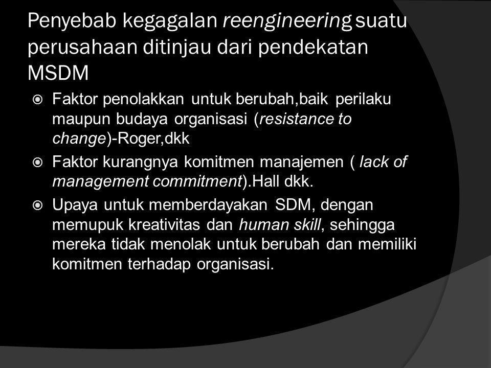  Dalam reengineering perusahaan berusaha melakukan perubahan-perubahan (reengineering), melalui tindakan pengurangan dan mengubah dirinya menjadi org