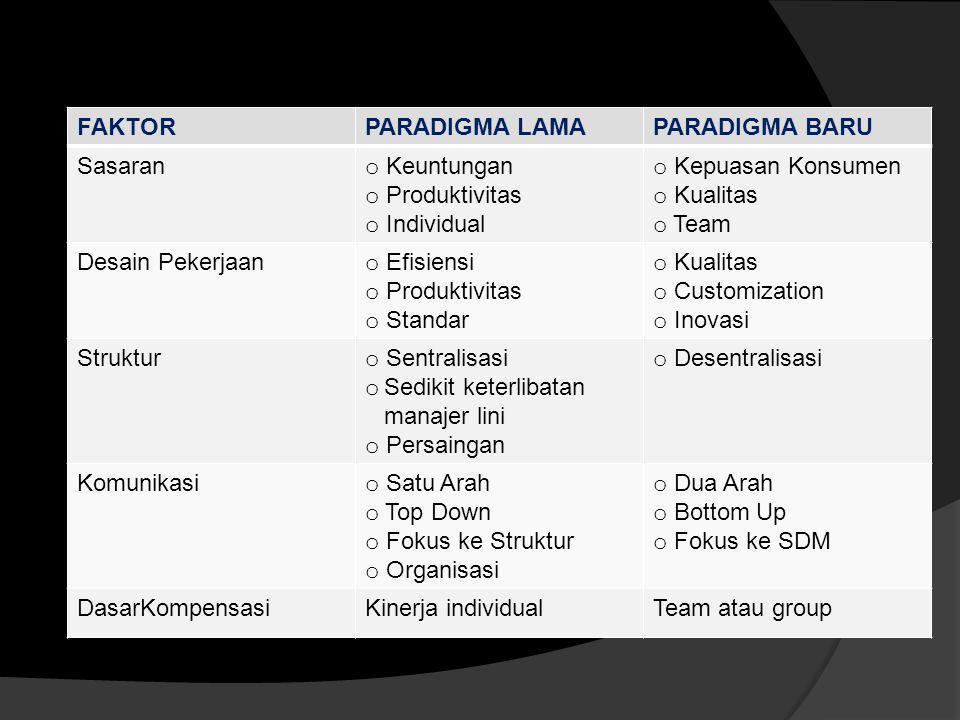 Pergeseran paradigma MSDM  Terjadi pergeseran dari MSDM paradigma lama yang memiliki fungsi spesialisasi berkaitan dengan kegiatan administrasi yang