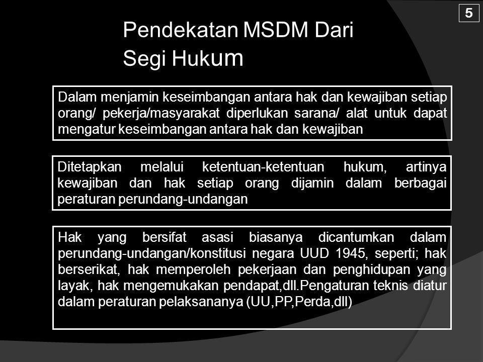 Manajemen Sumber Daya Manusia Dalam Bisnis Modern, Lina Anaton, Penerbit Alfabeta, Bandung, 2007 Perencanaan dan Pengembangan SDM, A.A.Anwar Prabu Man