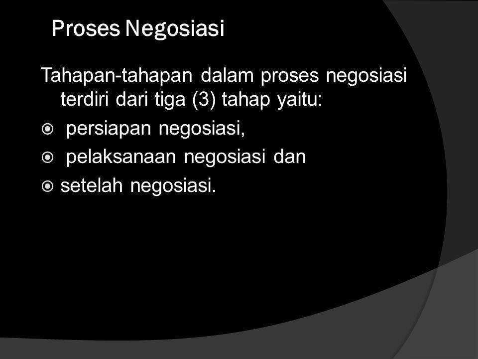 Dalam melakukan negosiasi ada tiga elemen negosiasi, yaitu : perbedaan, perundingan, dan kesepakatan.  Perbedaan dalam masalah-masalah : syarat-syara