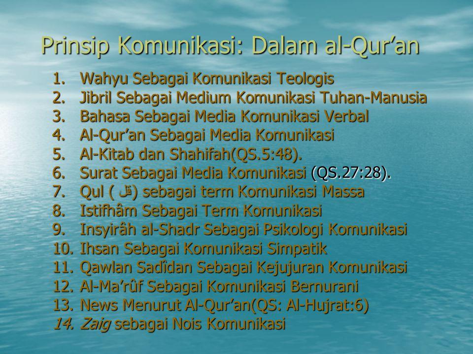 Prinsip Komunikasi: Dalam al-Qur'an 1.Wahyu Sebagai Komunikasi Teologis 2.Jibril Sebagai Medium Komunikasi Tuhan-Manusia 3.Bahasa Sebagai Media Komuni