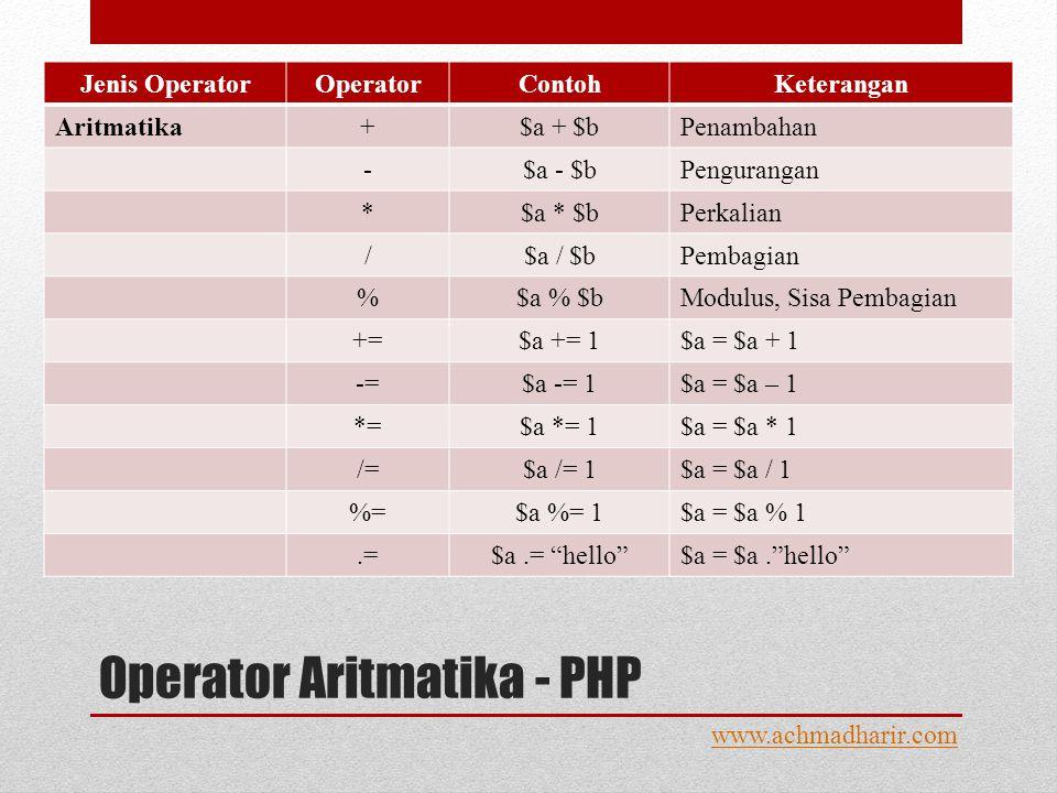 Operator Aritmatika - PHP www.achmadharir.com Jenis OperatorOperatorContohKeterangan Aritmatika+$a + $bPenambahan -$a - $bPengurangan *$a * $bPerkalian /$a / $bPembagian %$a % $bModulus, Sisa Pembagian +=$a += 1$a = $a + 1 -=$a -= 1$a = $a – 1 *=$a *= 1$a = $a * 1 /=$a /= 1$a = $a / 1 %=$a %= 1$a = $a % 1.=$a.= hello $a = $a. hello