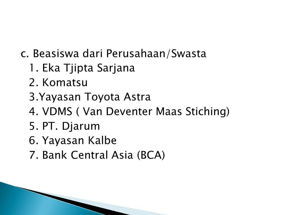 c. Beasiswa dari Perusahaan/Swasta 1. Eka Tjipta Sarjana 2.