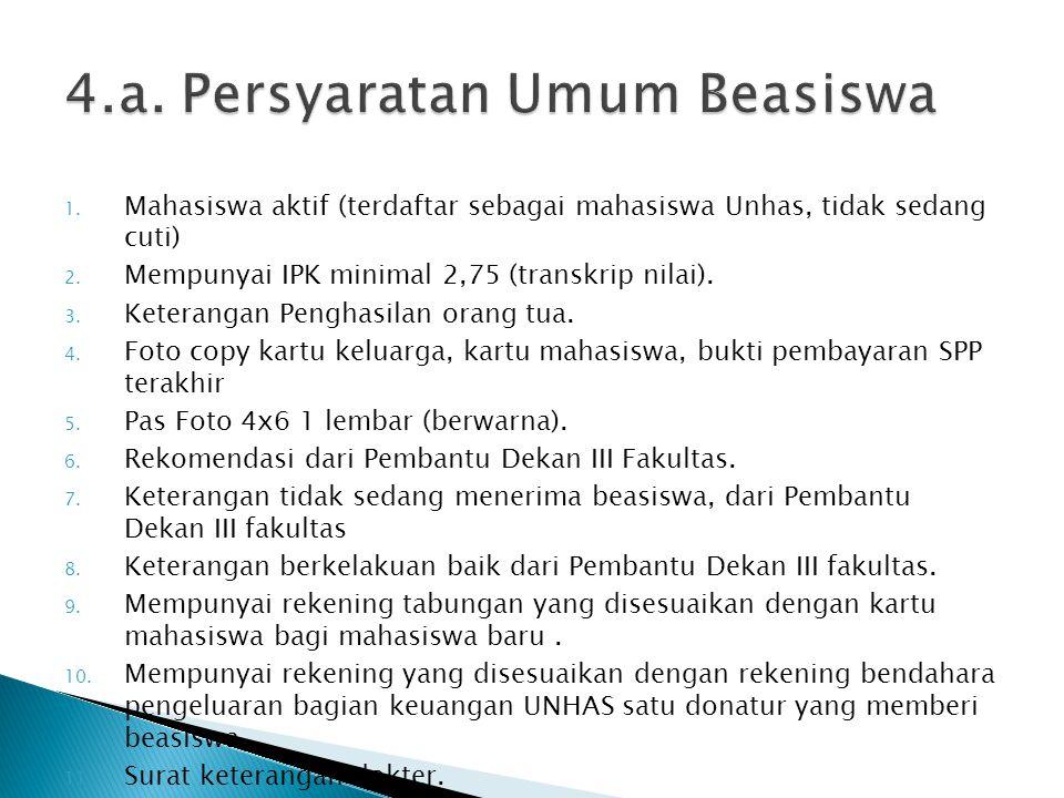 1. Mahasiswa aktif (terdaftar sebagai mahasiswa Unhas, tidak sedang cuti) 2. Mempunyai IPK minimal 2,75 (transkrip nilai). 3. Keterangan Penghasilan o