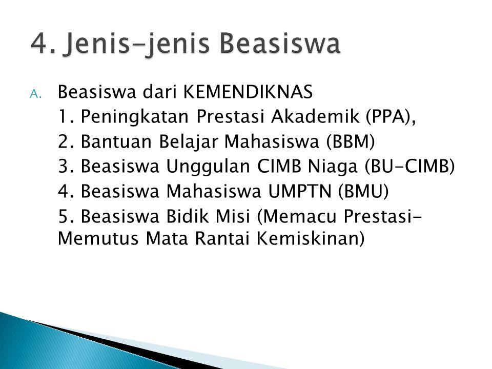 A. Beasiswa dari KEMENDIKNAS 1. Peningkatan Prestasi Akademik (PPA), 2.