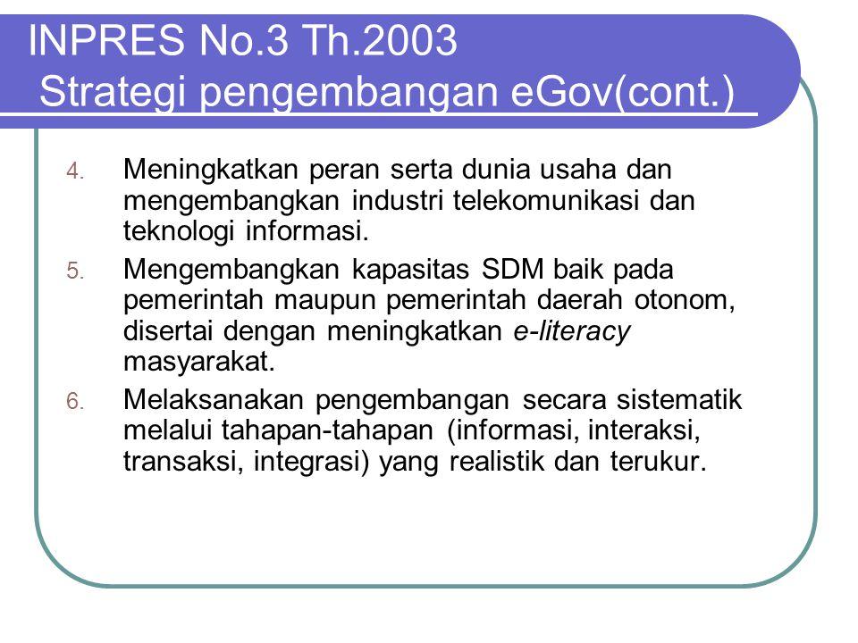 INPRES No.3 Th.2003 Strategi pengembangan eGov(cont.) 4. Meningkatkan peran serta dunia usaha dan mengembangkan industri telekomunikasi dan teknologi