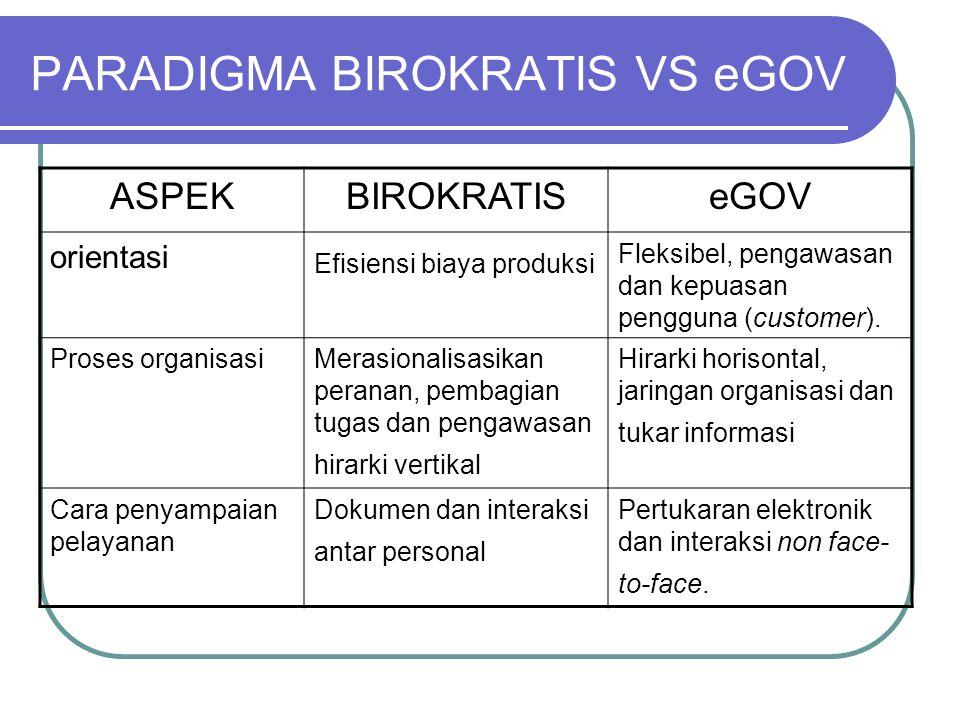 PARADIGMA BIROKRATIS VS eGOV ASPEKBIROKRATISeGOV orientasi Efisiensi biaya produksi Fleksibel, pengawasan dan kepuasan pengguna (customer). Proses org
