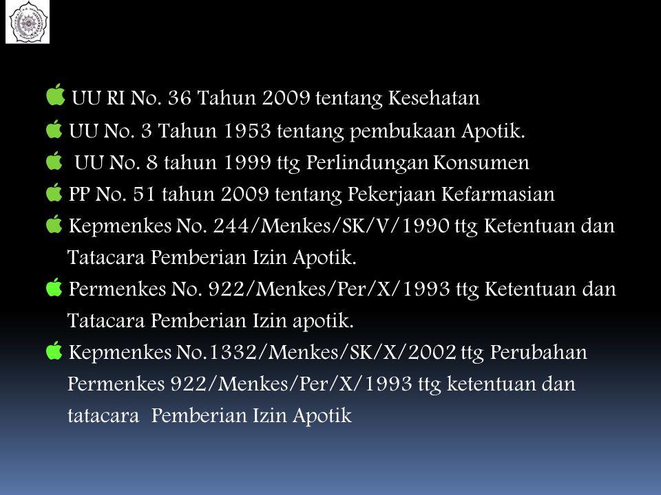  UU RI No. 36 Tahun 2009 tentang Kesehatan  UU No. 3 Tahun 1953 tentang pembukaan Apotik.  UU No. 8 tahun 1999 ttg Perlindungan Konsumen  PP No. 5