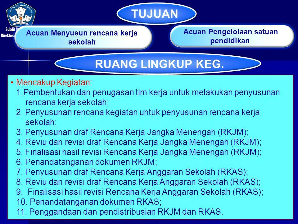 Kepala SMA Tim Kerja Dewan Guru Komite Sekolah Unsur Yang Terlibat REFERENSI, 1.Undang-undang Republik Indonesia Nomor 20 Tahun 2003 tentang Sistem Pendidikan Nasional, Pasal 4 ayat 1 dan 6, pasal 35 ayat 1 dan 2, dan pasal 45 ayat 1; 2.