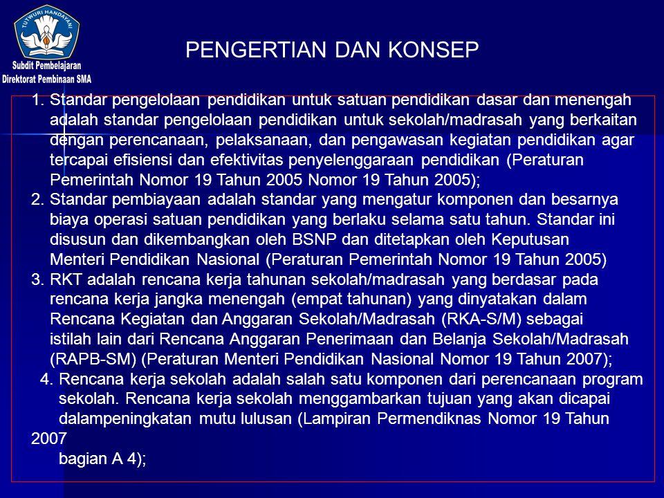 PENGERTIAN DAN KONSEP 1.