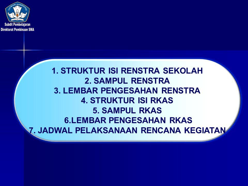 1.STRUKTUR ISI RENSTRA SEKOLAH 2. SAMPUL RENSTRA 3.
