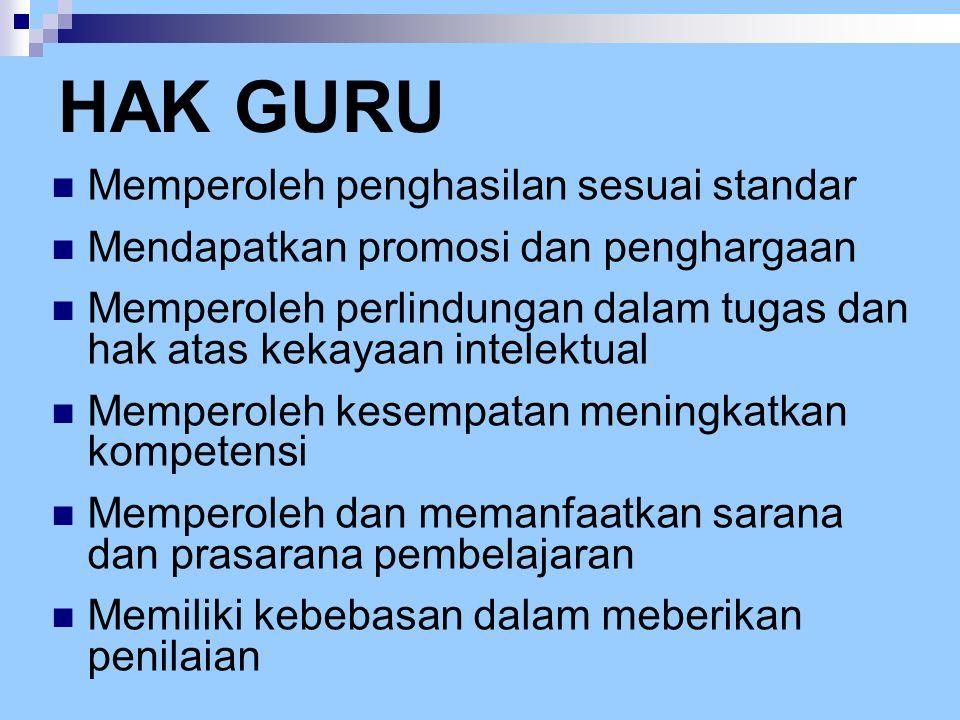 HAK GURU  Memperoleh penghasilan sesuai standar  Mendapatkan promosi dan penghargaan  Memperoleh perlindungan dalam tugas dan hak atas kekayaan int