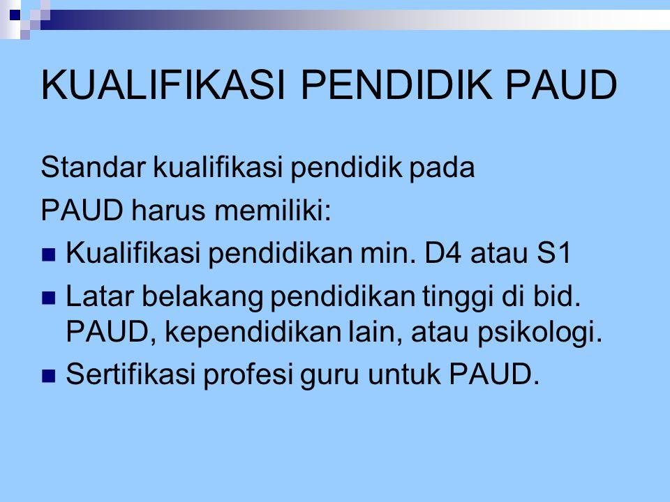 KUALIFIKASI PENDIDIK PAUD Standar kualifikasi pendidik pada PAUD harus memiliki:  Kualifikasi pendidikan min. D4 atau S1  Latar belakang pendidikan