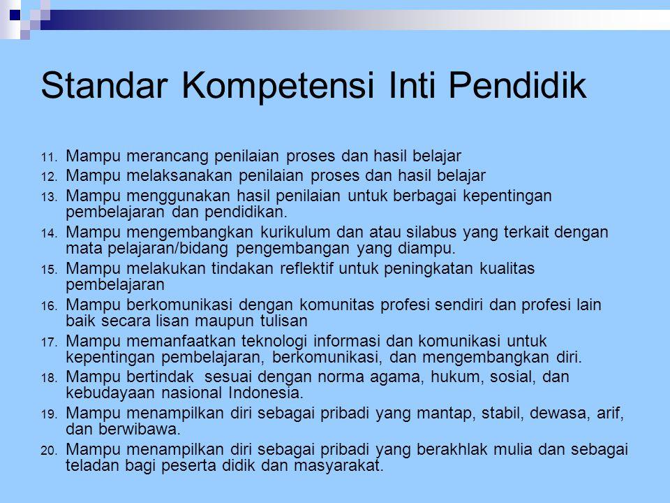 Standar Kompetensi Inti Pendidik 11. Mampu merancang penilaian proses dan hasil belajar 12. Mampu melaksanakan penilaian proses dan hasil belajar 13.