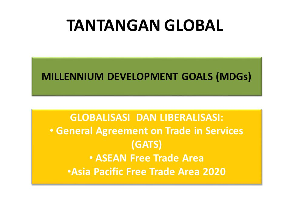 TANTANGAN GLOBAL MILLENNIUM DEVELOPMENT GOALS (MDGs) GLOBALISASI DAN LIBERALISASI: • General Agreement on Trade in Services (GATS) • ASEAN Free Trade