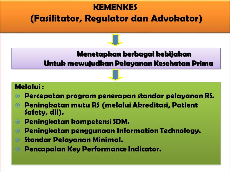 KEMENKES (Fasilitator, Regulator dan Advokator) Melalui :  Percepatan program penerapan standar pelayanan RS.
